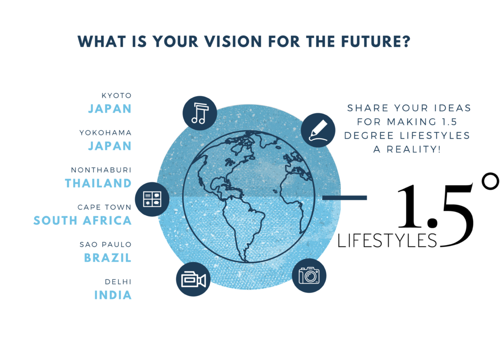 What is your vision for the future?