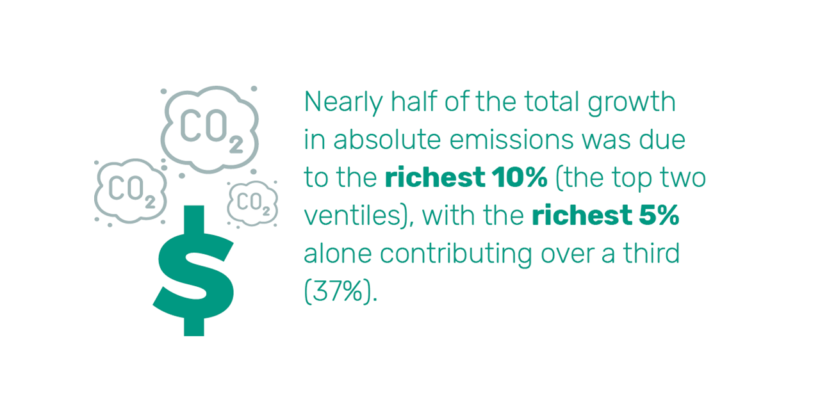 Figure from the Cambridge Sustainability Commission report